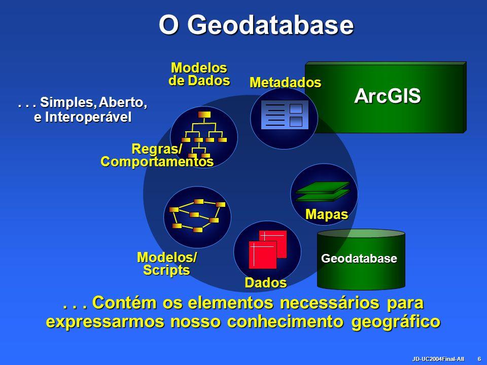 JD-UC2004Final-All6 O Geodatabase... Contém os elementos necessários para expressarmos nosso conhecimento geográfico Modelos de Dados Mapas Modelos/Sc