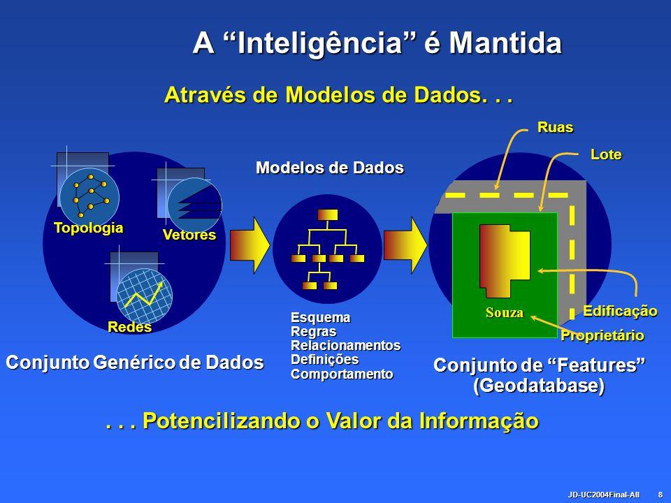 JD-UC2004Final-All8 A Inteligência é Mantida A Inteligência é Mantida Através de Modelos de Dados... Conjunto Genérico de Dados Modelos de Dados Souza