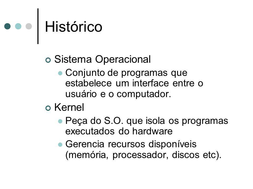 Histórico Sistema Operacional Conjunto de programas que estabelece um interface entre o usuário e o computador. Kernel Peça do S.O. que isola os progr