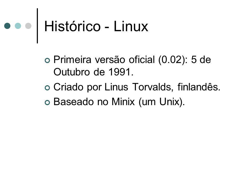Histórico - Linux Primeira versão oficial (0.02): 5 de Outubro de 1991. Criado por Linus Torvalds, finlandês. Baseado no Minix (um Unix).