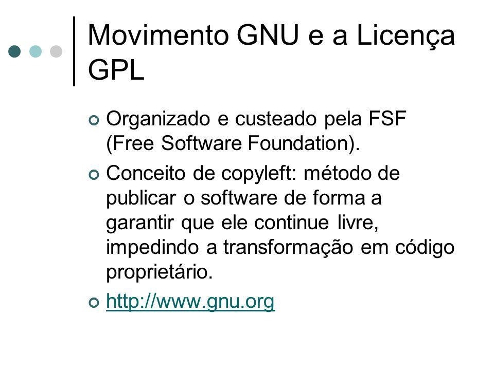 Movimento GNU e a Licença GPL Organizado e custeado pela FSF (Free Software Foundation). Conceito de copyleft: método de publicar o software de forma