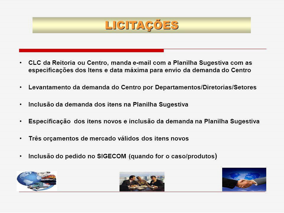 CLC da Reitoria ou Centro, manda e-mail com a Planilha Sugestiva com as especificações dos Itens e data máxima para envio da demanda do Centro Levanta