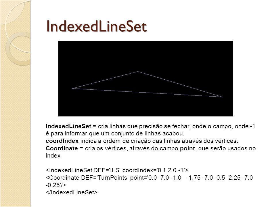 IndexedLineSet IndexedLineSet = cria linhas que precisão se fechar, onde o campo, onde -1 é para informar que um conjunto de linhas acabou.