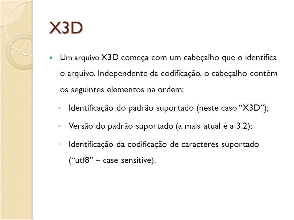 X3D Um arquivo X3D começa com um cabeçalho que o identifica o arquivo.