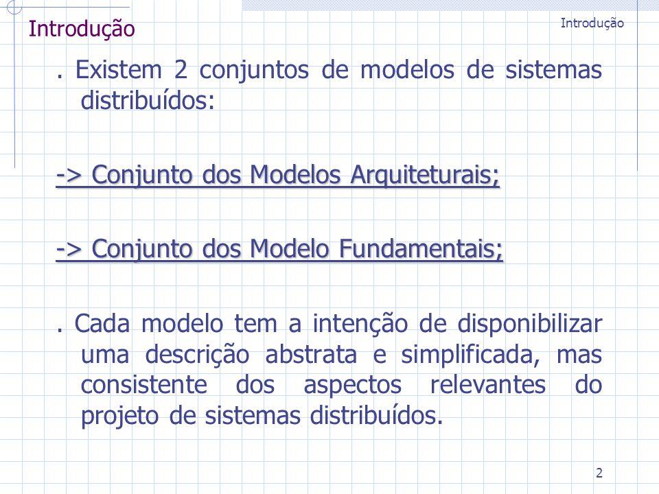 2 Introdução. Existem 2 conjuntos de modelos de sistemas distribuídos: -> Conjunto dos Modelos Arquiteturais; -> Conjunto dos Modelo Fundamentais;. Ca