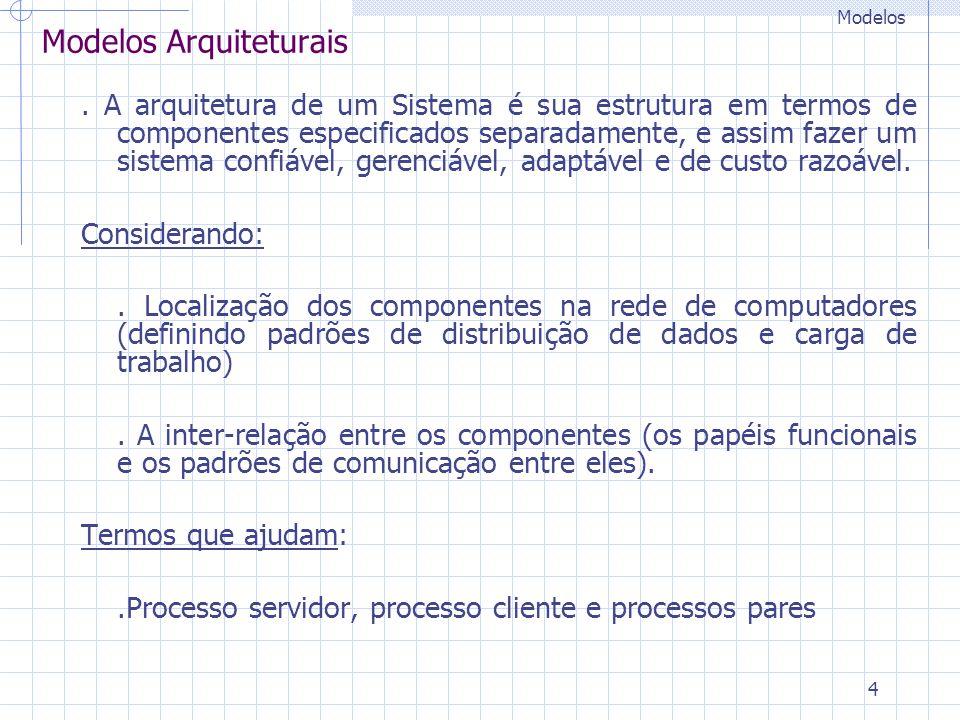 4 Modelos Arquiteturais. A arquitetura de um Sistema é sua estrutura em termos de componentes especificados separadamente, e assim fazer um sistema co