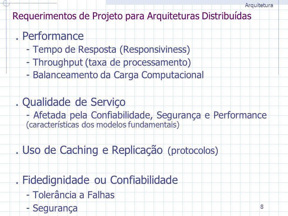 8 Requerimentos de Projeto para Arquiteturas Distribuídas. Performance - Tempo de Resposta (Responsiviness) - Throughput (taxa de processamento) - Bal