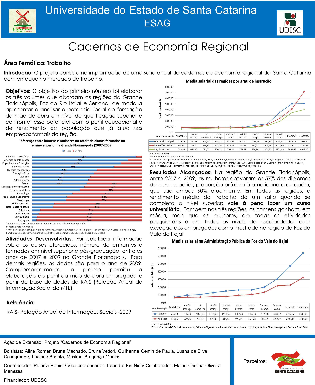 Cadernos de Economia Regional Área Temática: Trabalho Introdução: O projeto consiste na implantação de uma série anual de cadernos de economia regiona