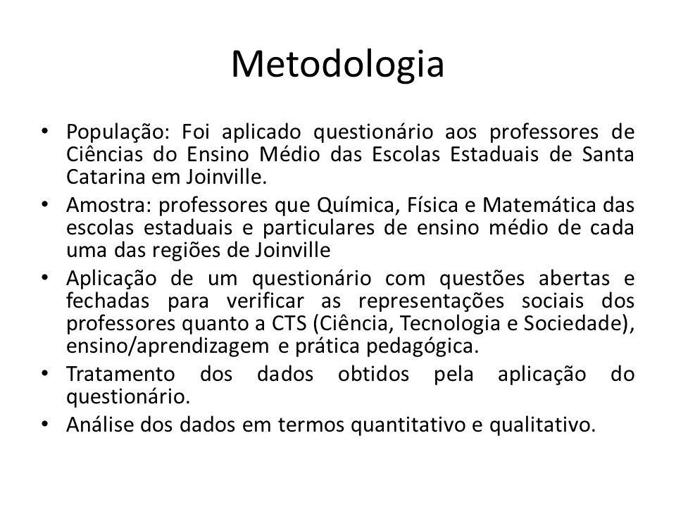 Metodologia População: Foi aplicado questionário aos professores de Ciências do Ensino Médio das Escolas Estaduais de Santa Catarina em Joinville. Amo