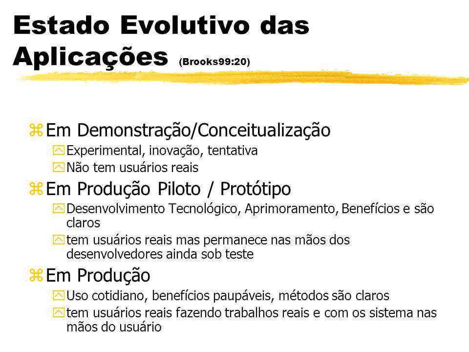 Estado Evolutivo das Aplicações (Brooks99:20) zEm Demonstração/Conceitualização yExperimental, inovação, tentativa yNão tem usuários reais zEm Produçã