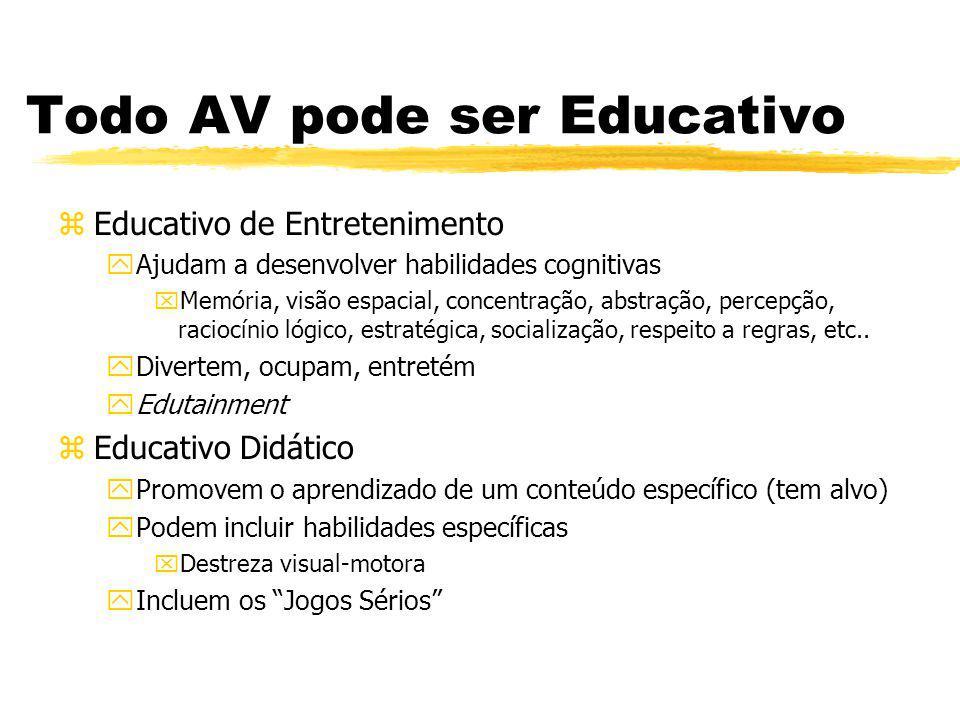 Todo AV pode ser Educativo zEducativo de Entretenimento yAjudam a desenvolver habilidades cognitivas xMemória, visão espacial, concentração, abstração