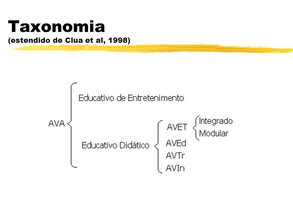 Taxonomia (estendido de Clua et al, 1998)