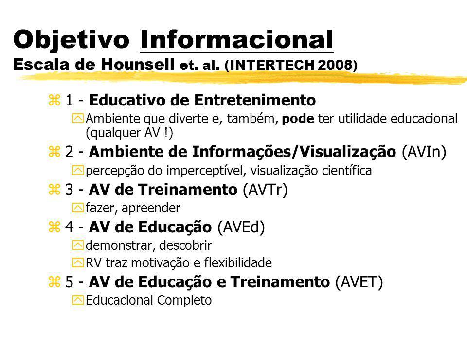 Objetivo Informacional Escala de Hounsell et. al. (INTERTECH 2008) z1 - Educativo de Entretenimento yAmbiente que diverte e, também, pode ter utilidad