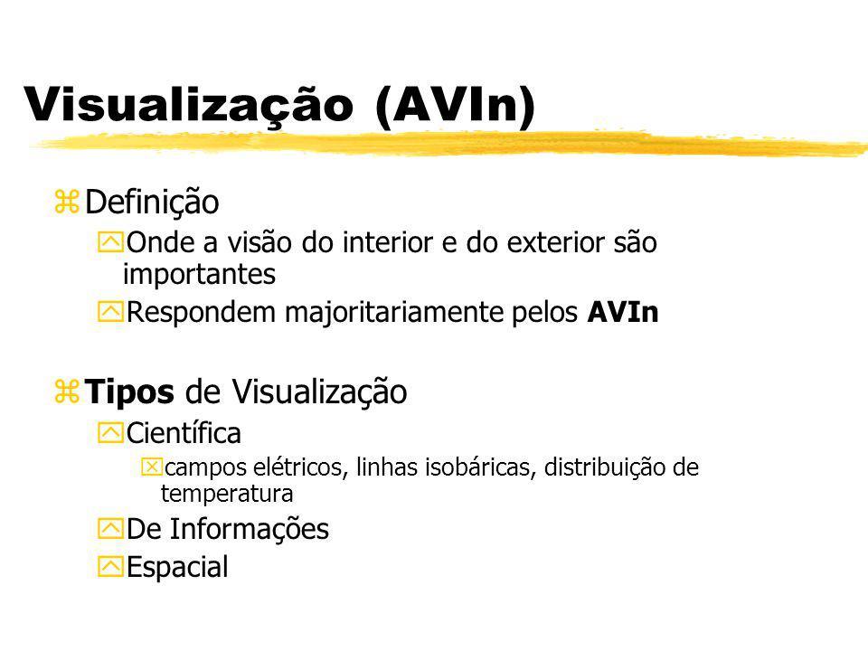 Visualização (AVIn) zDefinição yOnde a visão do interior e do exterior são importantes yRespondem majoritariamente pelos AVIn zTipos de Visualização y