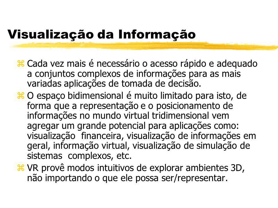 Visualização da Informação zCada vez mais é necessário o acesso rápido e adequado a conjuntos complexos de informações para as mais variadas aplicaçõe