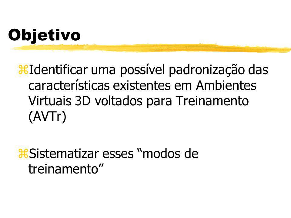 Objetivo zIdentificar uma possível padronização das características existentes em Ambientes Virtuais 3D voltados para Treinamento (AVTr) zSistematizar