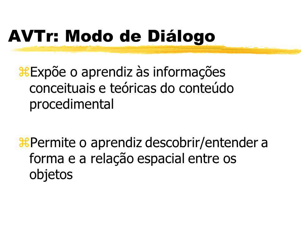 AVTr: Modo de Diálogo z Expõe o aprendiz às informações conceituais e teóricas do conteúdo procedimental z Permite o aprendiz descobrir/entender a for