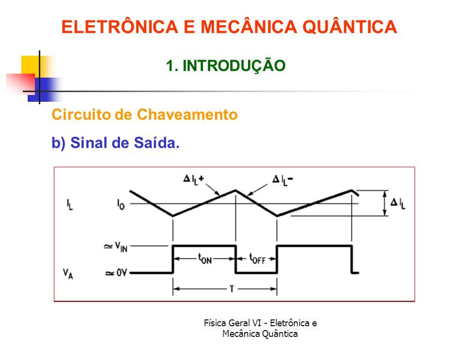 Física Geral VI - Eletrônica e Mecânica Quântica ELETRÔNICA E MECÂNICA QUÂNTICA Circuito de Chaveamento 1. INTRODUÇÃO b) Sinal de Saída.