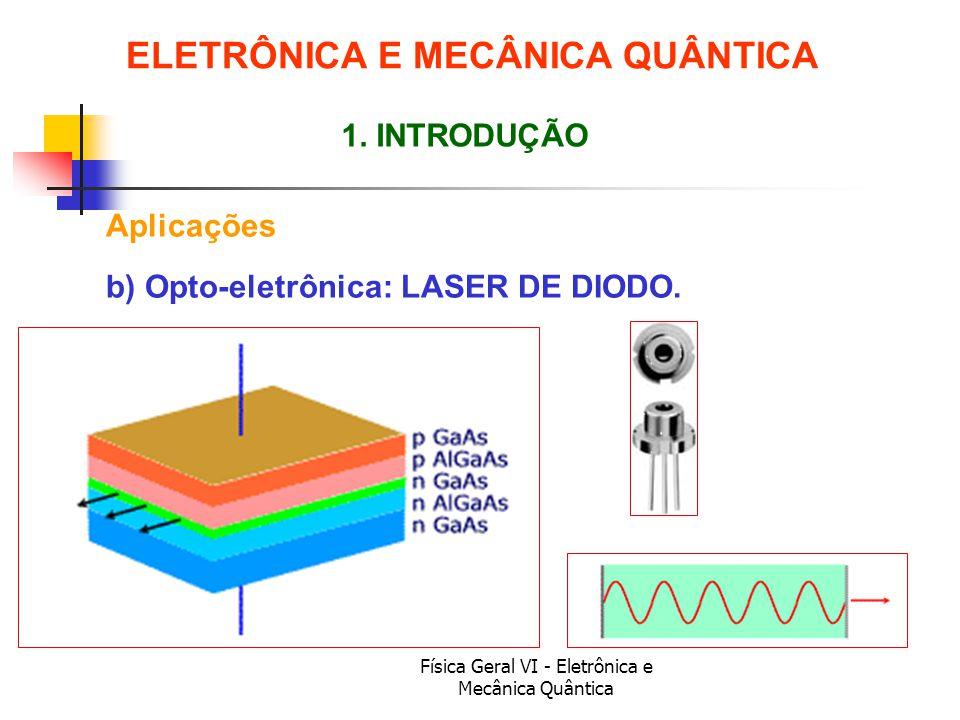 Física Geral VI - Eletrônica e Mecânica Quântica Aplicações ELETRÔNICA E MECÂNICA QUÂNTICA 1. INTRODUÇÃO b) Opto-eletrônica: LASER DE DIODO.