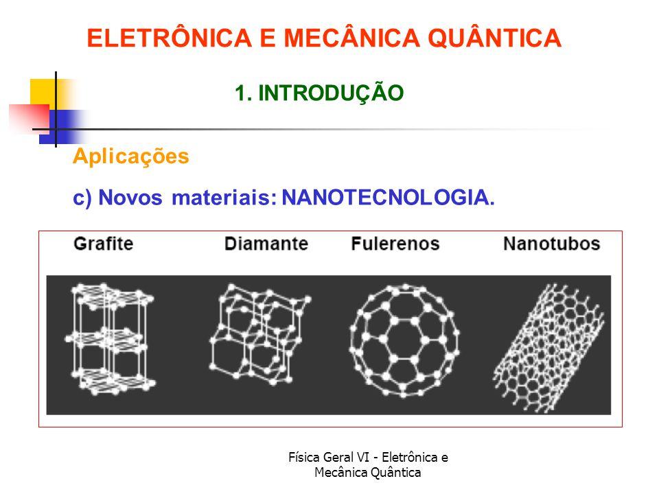 Física Geral VI - Eletrônica e Mecânica Quântica Aplicações ELETRÔNICA E MECÂNICA QUÂNTICA 1. INTRODUÇÃO c) Novos materiais: NANOTECNOLOGIA.