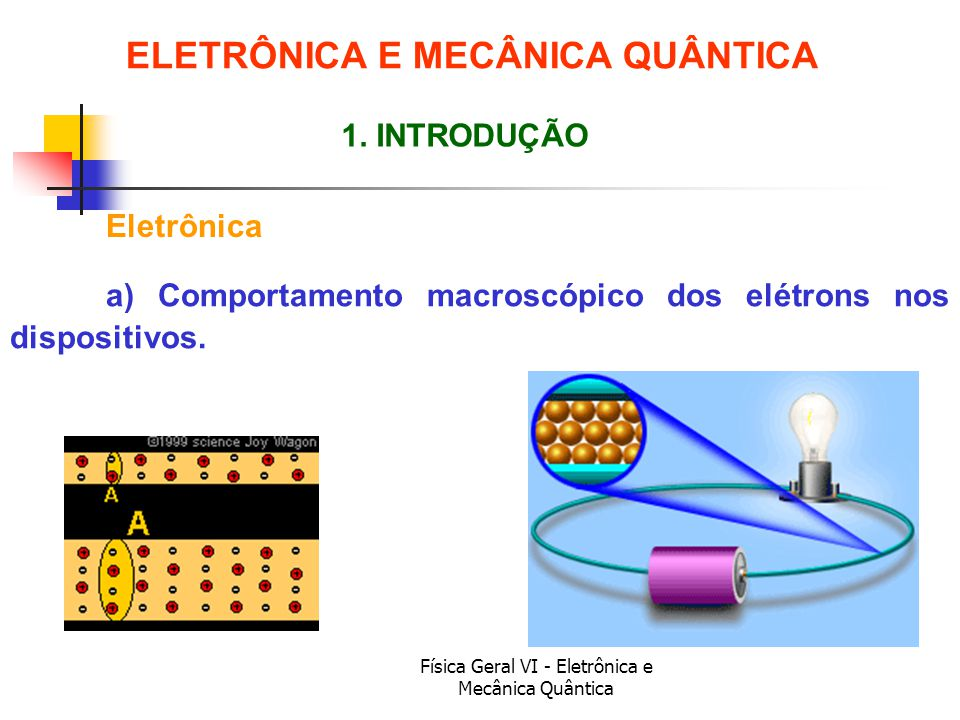 Física Geral VI - Eletrônica e Mecânica Quântica Eletrônica ELETRÔNICA E MECÂNICA QUÂNTICA 1. INTRODUÇÃO a) Comportamento macroscópico dos elétrons no