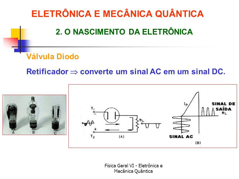 Física Geral VI - Eletrônica e Mecânica Quântica Válvula Diodo ELETRÔNICA E MECÂNICA QUÂNTICA 2. O NASCIMENTO DA ELETRÔNICA Retificador converte um si