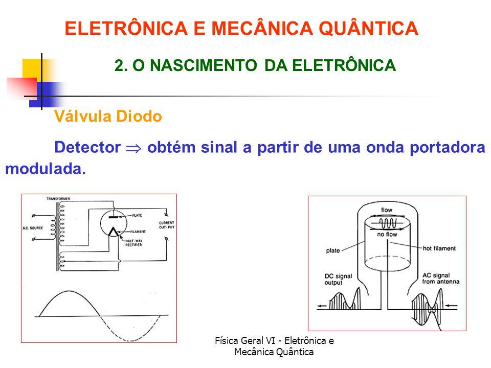 Física Geral VI - Eletrônica e Mecânica Quântica Válvula Diodo ELETRÔNICA E MECÂNICA QUÂNTICA 2. O NASCIMENTO DA ELETRÔNICA Detector obtém sinal a par