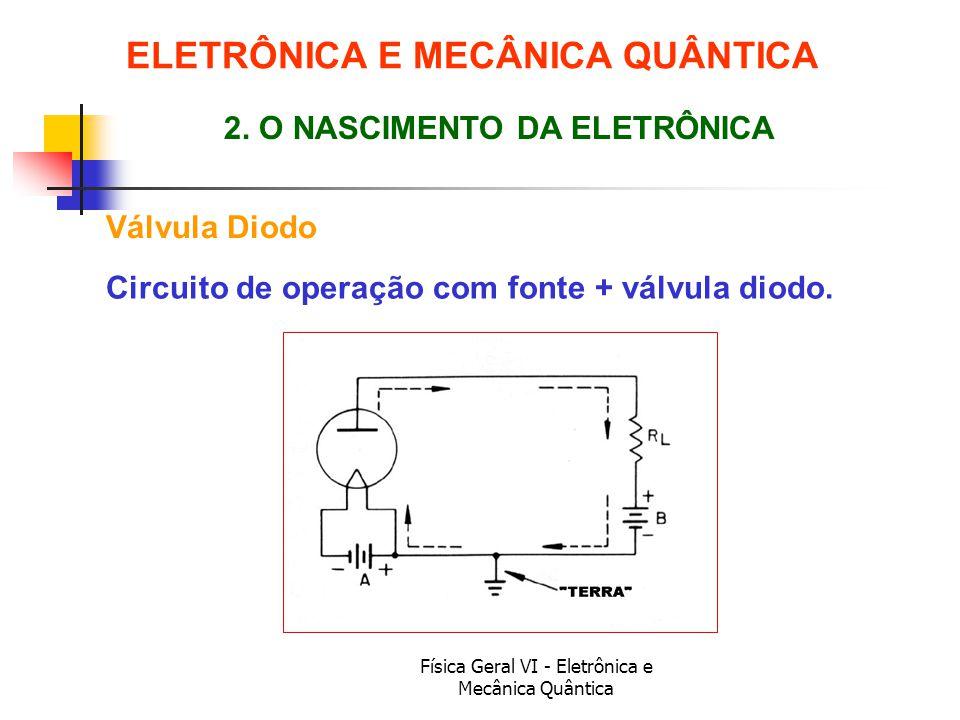 Física Geral VI - Eletrônica e Mecânica Quântica Válvula Diodo ELETRÔNICA E MECÂNICA QUÂNTICA 2. O NASCIMENTO DA ELETRÔNICA Circuito de operação com f