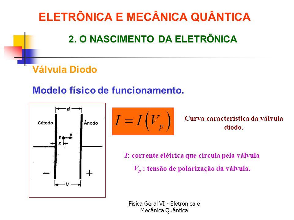 Física Geral VI - Eletrônica e Mecânica Quântica Válvula Diodo ELETRÔNICA E MECÂNICA QUÂNTICA 2. O NASCIMENTO DA ELETRÔNICA I: corrente elétrica que c