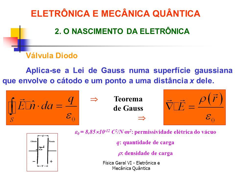 Física Geral VI - Eletrônica e Mecânica Quântica ELETRÔNICA E MECÂNICA QUÂNTICA Válvula Diodo Teorema de Gauss 2. O NASCIMENTO DA ELETRÔNICA 0 = 8,85