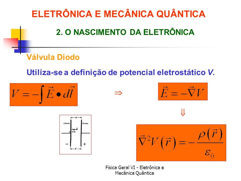 Física Geral VI - Eletrônica e Mecânica Quântica ELETRÔNICA E MECÂNICA QUÂNTICA Válvula Diodo 2. O NASCIMENTO DA ELETRÔNICA Utiliza-se a definição de
