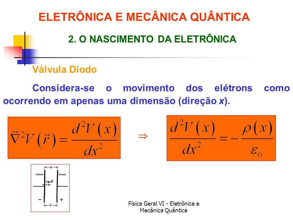 Física Geral VI - Eletrônica e Mecânica Quântica ELETRÔNICA E MECÂNICA QUÂNTICA Válvula Diodo 2. O NASCIMENTO DA ELETRÔNICA Considera-se o movimento d