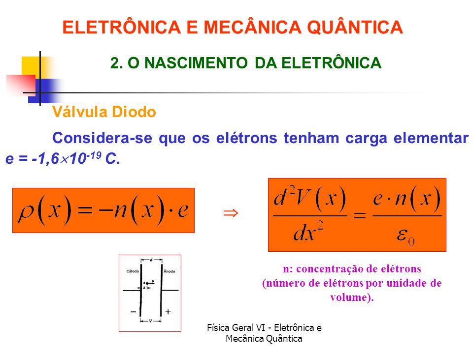 Física Geral VI - Eletrônica e Mecânica Quântica ELETRÔNICA E MECÂNICA QUÂNTICA Válvula Diodo 2. O NASCIMENTO DA ELETRÔNICA n: concentração de elétron