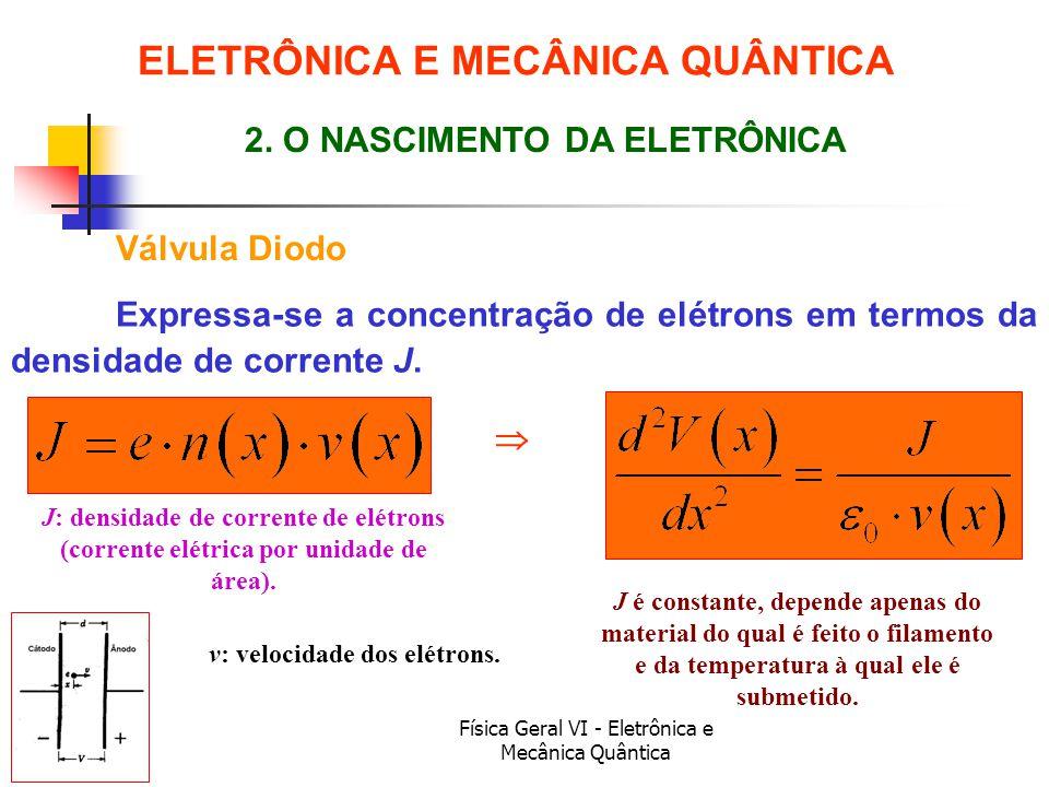Física Geral VI - Eletrônica e Mecânica Quântica ELETRÔNICA E MECÂNICA QUÂNTICA Válvula Diodo 2. O NASCIMENTO DA ELETRÔNICA J: densidade de corrente d