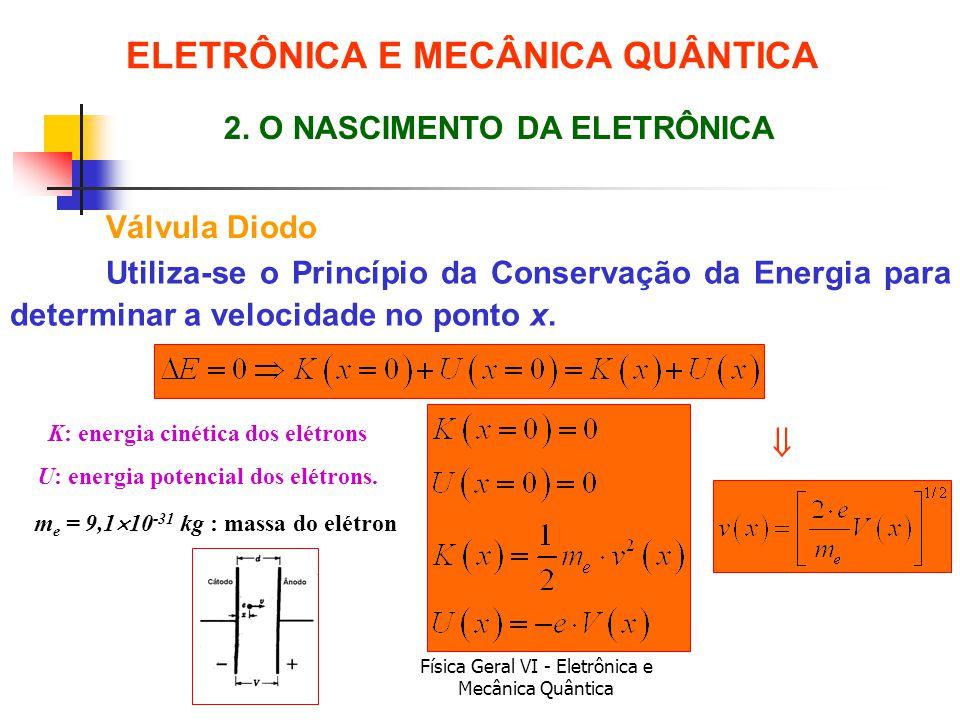 Física Geral VI - Eletrônica e Mecânica Quântica ELETRÔNICA E MECÂNICA QUÂNTICA Válvula Diodo 2. O NASCIMENTO DA ELETRÔNICA K: energia cinética dos el