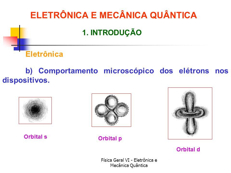 Física Geral VI - Eletrônica e Mecânica Quântica ELETRÔNICA E MECÂNICA QUÂNTICA Eletrônica 1. INTRODUÇÃO Orbital s Orbital p Orbital d b) Comportament