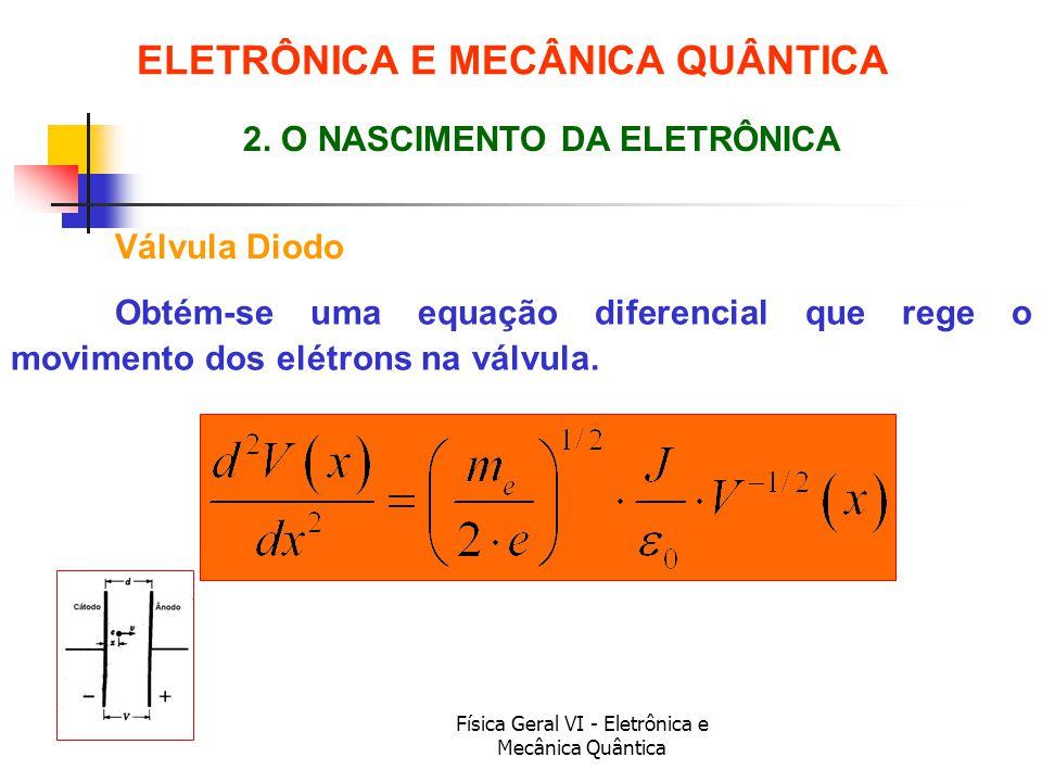 Física Geral VI - Eletrônica e Mecânica Quântica ELETRÔNICA E MECÂNICA QUÂNTICA Válvula Diodo 2. O NASCIMENTO DA ELETRÔNICA Obtém-se uma equação difer