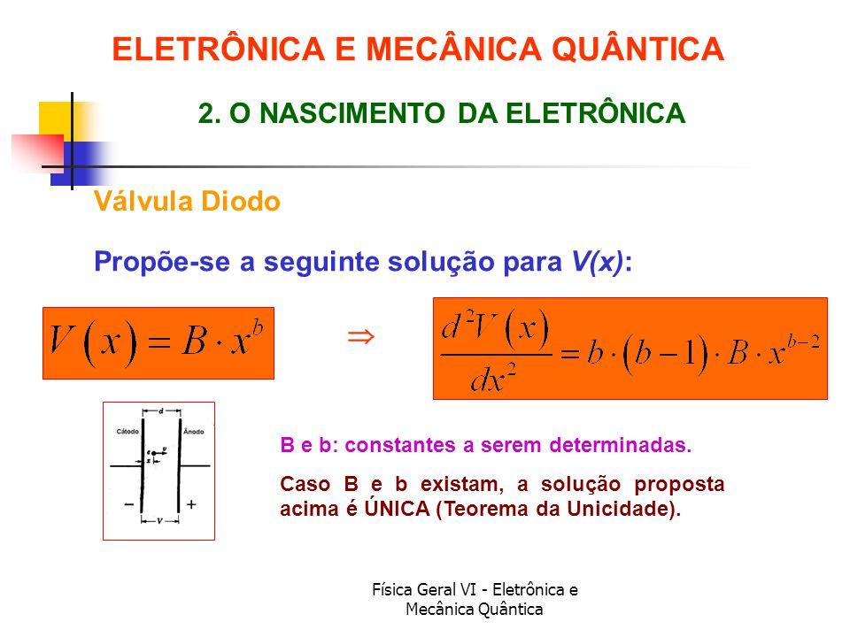 Física Geral VI - Eletrônica e Mecânica Quântica ELETRÔNICA E MECÂNICA QUÂNTICA Válvula Diodo 2. O NASCIMENTO DA ELETRÔNICA B e b: constantes a serem