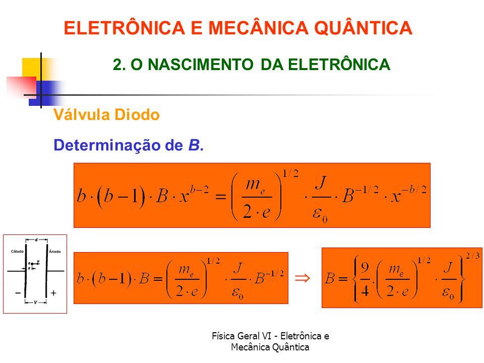 Física Geral VI - Eletrônica e Mecânica Quântica ELETRÔNICA E MECÂNICA QUÂNTICA Válvula Diodo 2. O NASCIMENTO DA ELETRÔNICA Determinação de B.
