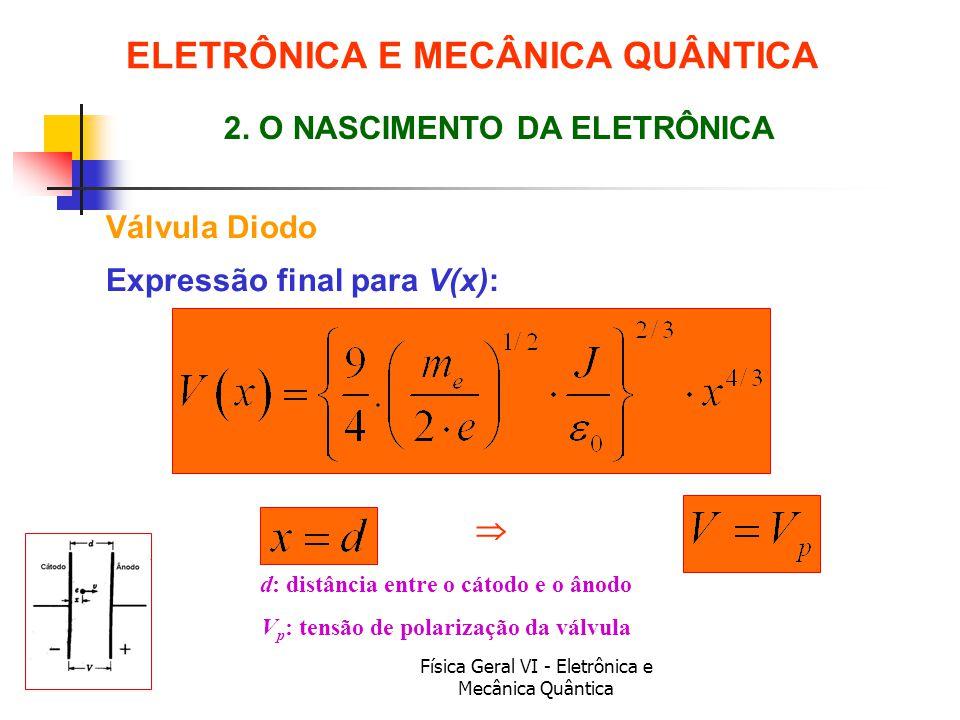 Física Geral VI - Eletrônica e Mecânica Quântica ELETRÔNICA E MECÂNICA QUÂNTICA Válvula Diodo 2. O NASCIMENTO DA ELETRÔNICA d: distância entre o cátod