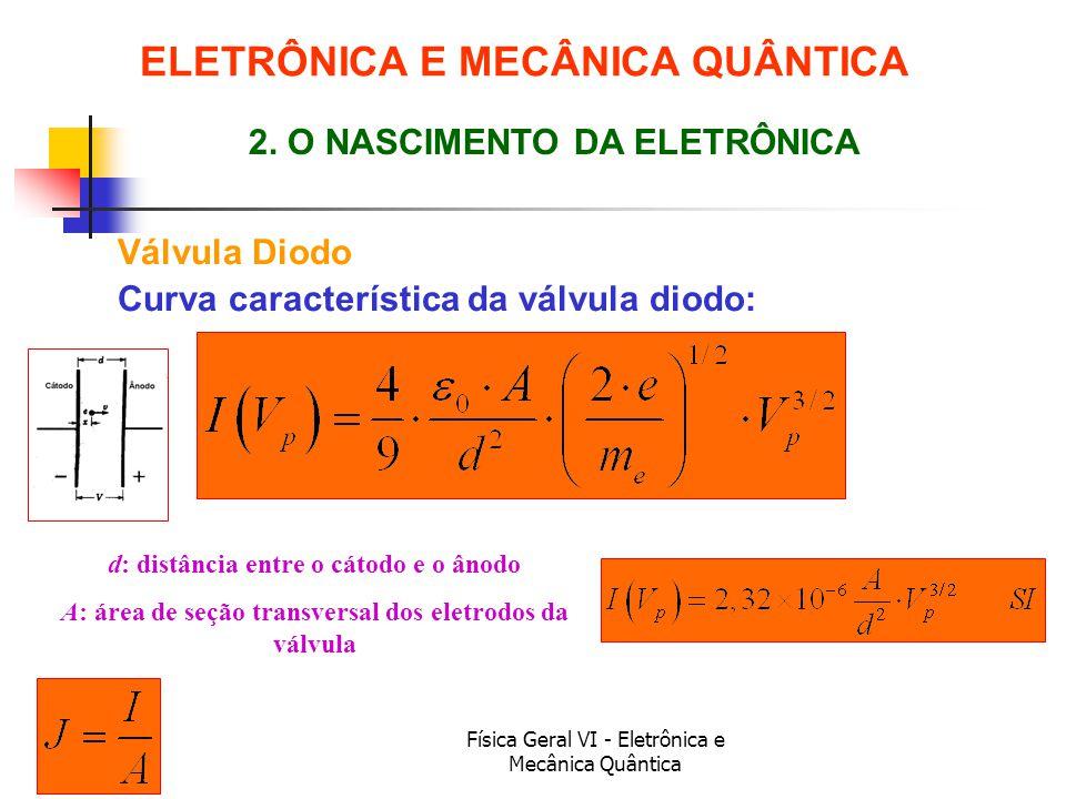 Física Geral VI - Eletrônica e Mecânica Quântica ELETRÔNICA E MECÂNICA QUÂNTICA Válvula Diodo Curva característica da válvula diodo: 2. O NASCIMENTO D