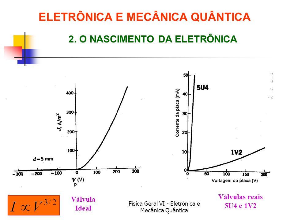 Física Geral VI - Eletrônica e Mecânica Quântica ELETRÔNICA E MECÂNICA QUÂNTICA 2. O NASCIMENTO DA ELETRÔNICA Válvula Ideal Válvulas reais 5U4 e 1V2