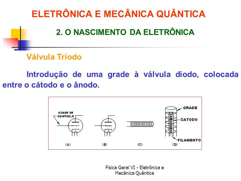 Física Geral VI - Eletrônica e Mecânica Quântica Válvula Triodo ELETRÔNICA E MECÂNICA QUÂNTICA 2. O NASCIMENTO DA ELETRÔNICA Introdução de uma grade à