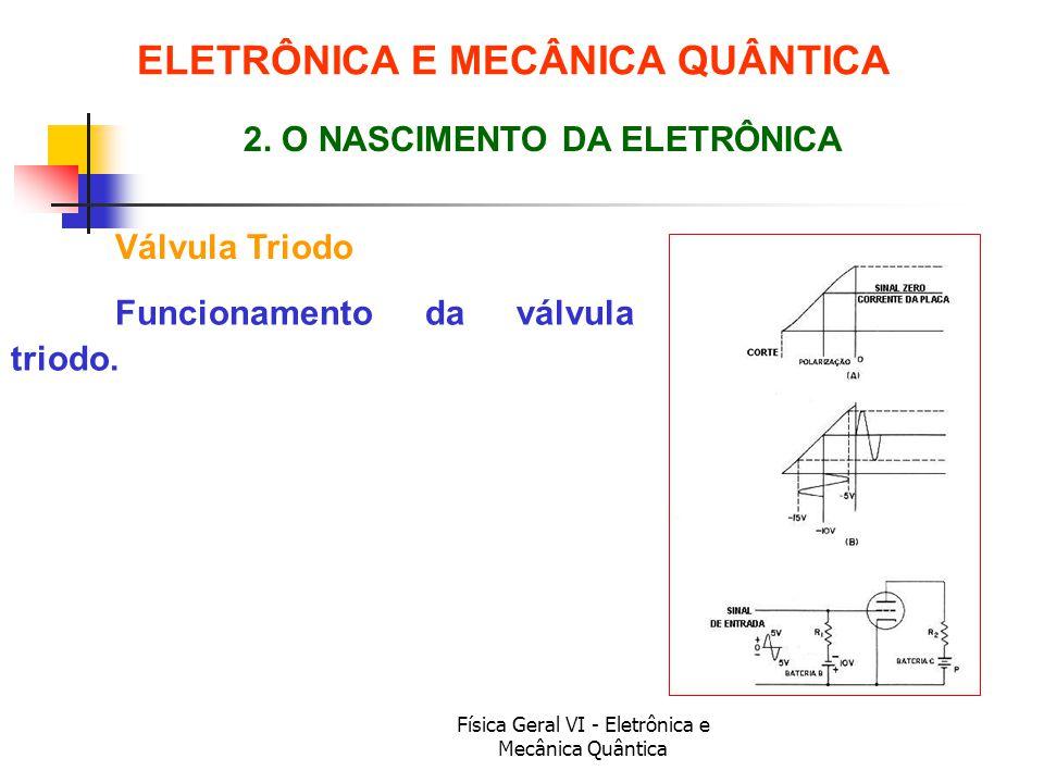 Física Geral VI - Eletrônica e Mecânica Quântica Válvula Triodo ELETRÔNICA E MECÂNICA QUÂNTICA 2. O NASCIMENTO DA ELETRÔNICA Funcionamento da válvula
