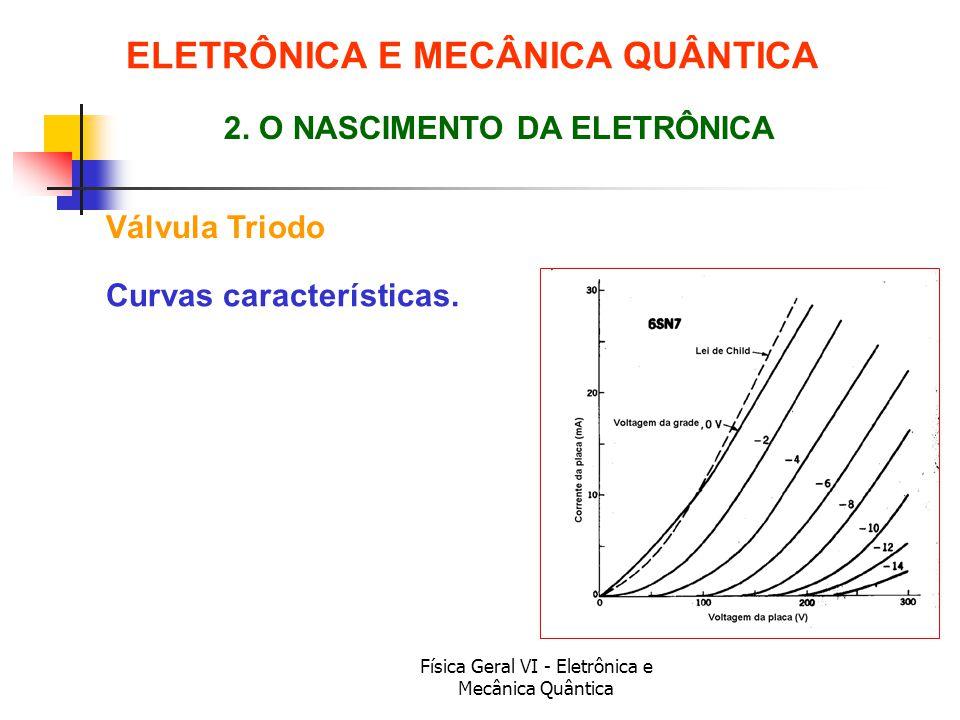 Física Geral VI - Eletrônica e Mecânica Quântica Válvula Triodo ELETRÔNICA E MECÂNICA QUÂNTICA 2. O NASCIMENTO DA ELETRÔNICA Curvas características.