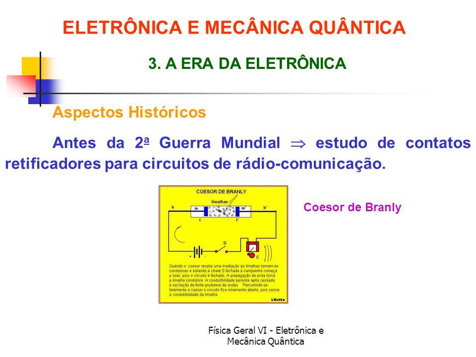 Física Geral VI - Eletrônica e Mecânica Quântica Aspectos Históricos ELETRÔNICA E MECÂNICA QUÂNTICA 3. A ERA DA ELETRÔNICA Antes da 2 a Guerra Mundial