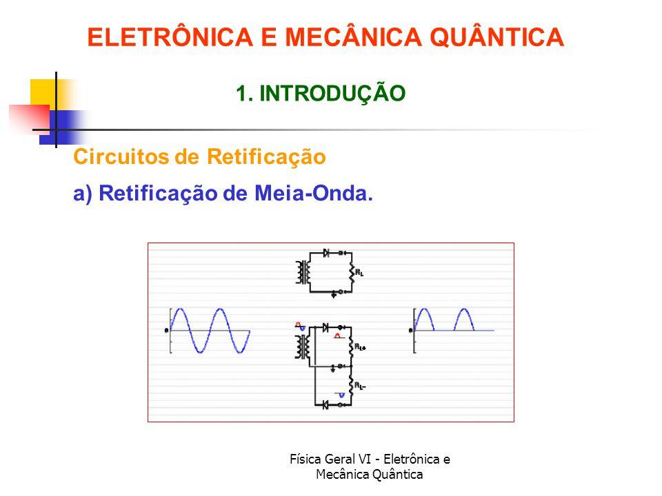 Física Geral VI - Eletrônica e Mecânica Quântica Circuitos de Retificação ELETRÔNICA E MECÂNICA QUÂNTICA 1. INTRODUÇÃO a) Retificação de Meia-Onda.