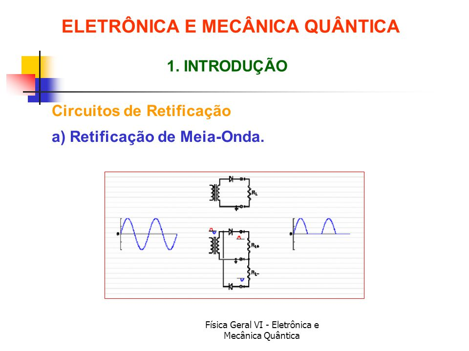 Física Geral VI - Eletrônica e Mecânica Quântica ELETRÔNICA E MECÂNICA QUÂNTICA Aspectos Históricos 4.