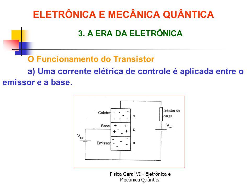 Física Geral VI - Eletrônica e Mecânica Quântica O Funcionamento do Transistor ELETRÔNICA E MECÂNICA QUÂNTICA 3. A ERA DA ELETRÔNICA a) Uma corrente e
