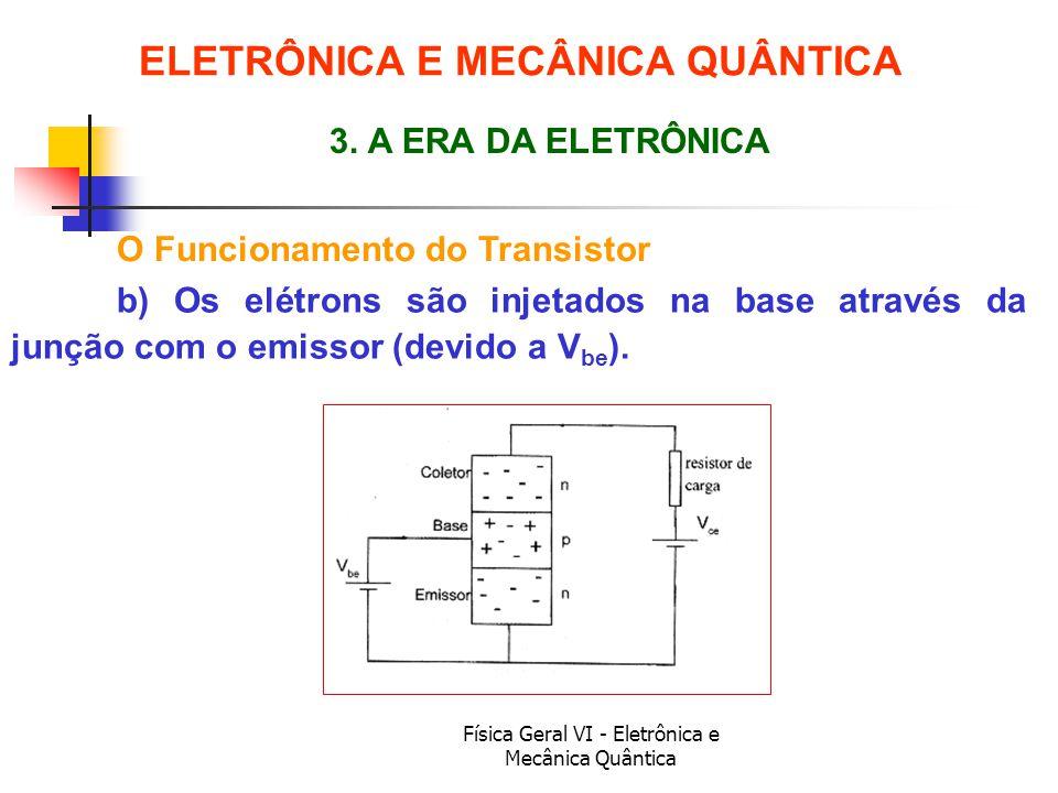 Física Geral VI - Eletrônica e Mecânica Quântica O Funcionamento do Transistor ELETRÔNICA E MECÂNICA QUÂNTICA 3. A ERA DA ELETRÔNICA b) Os elétrons sã